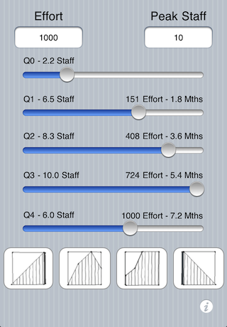 The front view of the SnapEng F Effort Profiler app with effort set to 1000 and peak staff set to 10